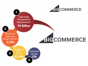Be-Up-to-Date-Through-Bigcommerce-Brilliant-Platform-Solutionnn-1