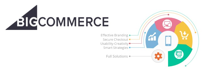 Some-of-the-Bigcommerce-website-optimisation-techniques